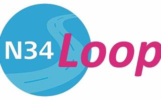 N34Loop