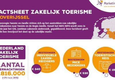 Factsheet zakelijk toerisme Overijssel